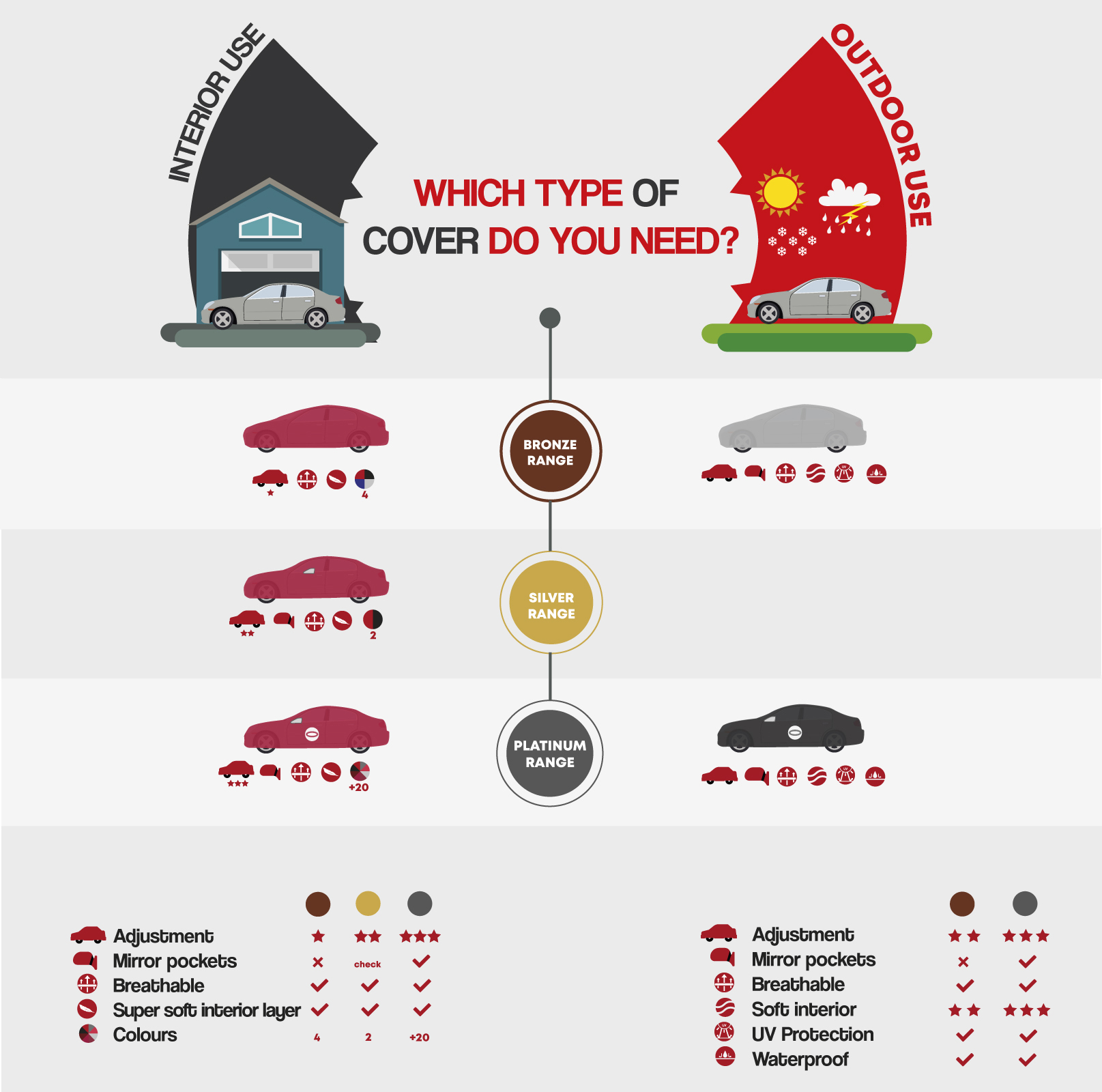 Saab Car Covers