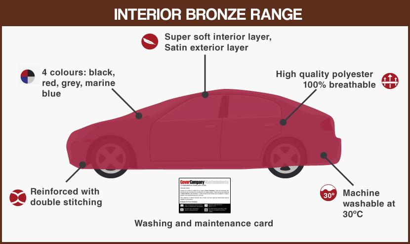 Indoor Car Cover Saab