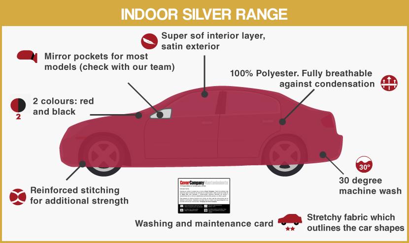 Mitsubishi Car Covers indoor